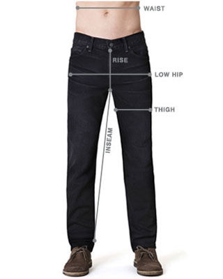 image shows mens hip thigh waist and inseams